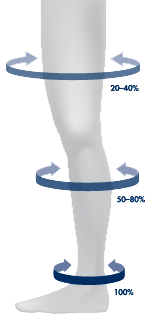 angiolife compression_leg_